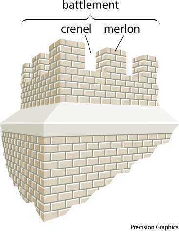 crenelated