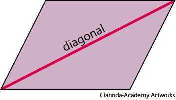 Diagonal Dictionary Definition