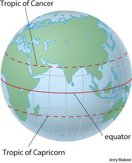 Equator dictionary definition equator defined middle english from medieval latin aequtor di et noctis equalizer of day and night from latin aequre to equalize see equate equator equator gumiabroncs Images