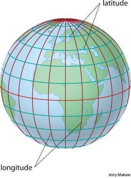 latitude definition