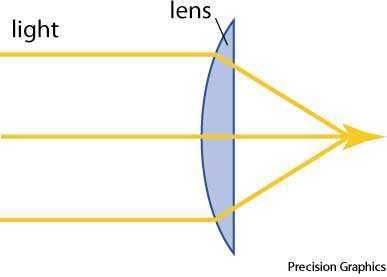 plano-convex