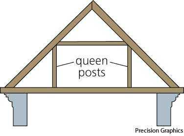 queen post