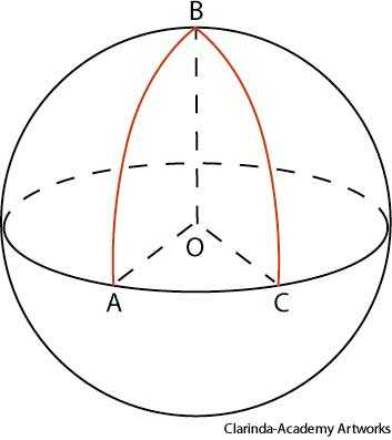 spherical angle