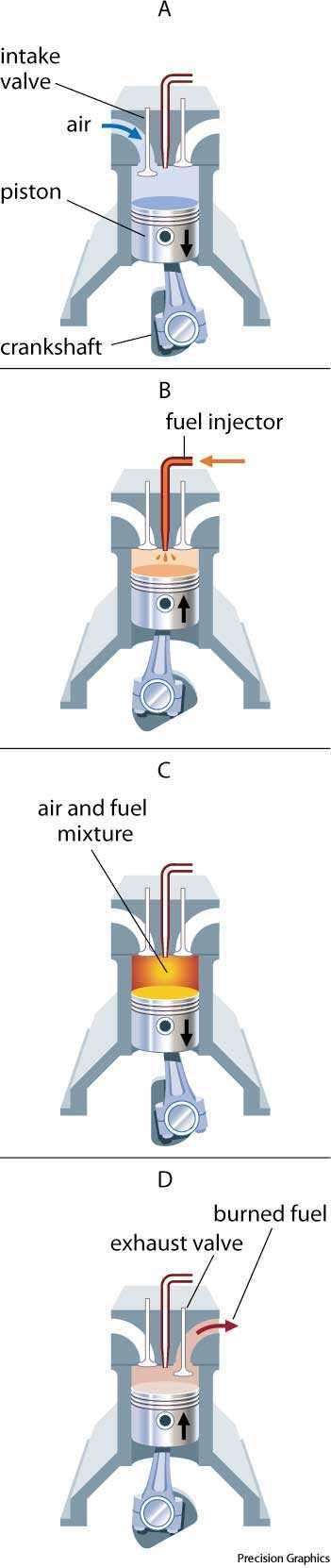 internal-combustion engine