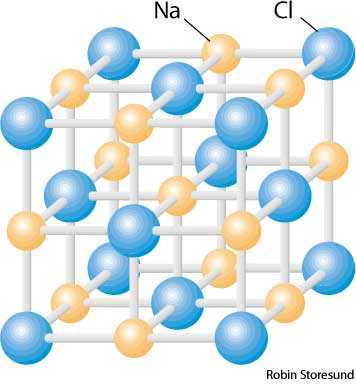 what is an electrovalent bond
