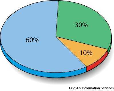 Pie Chart Dictionary Definition Pie Chart Defined