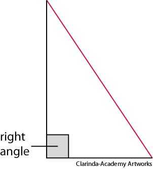 Right angle dictionary definition | right angle defined